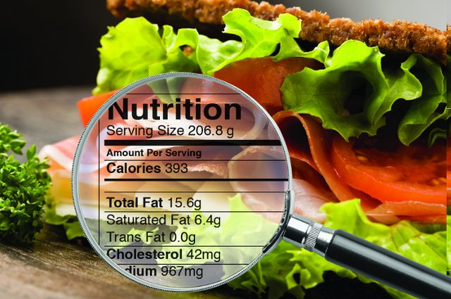 Nutrition label series